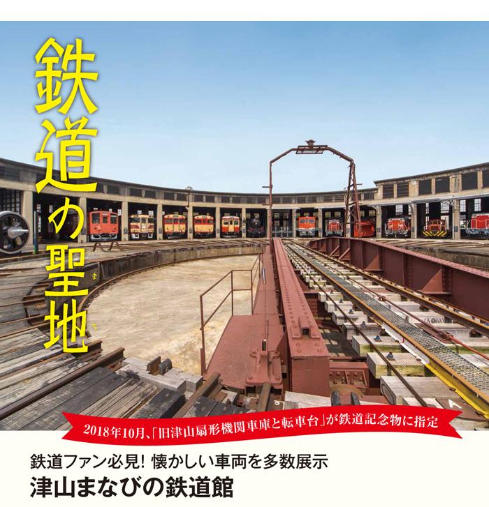 鉄道の聖地