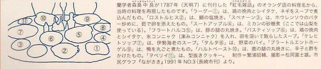 800yougaku3.jpg