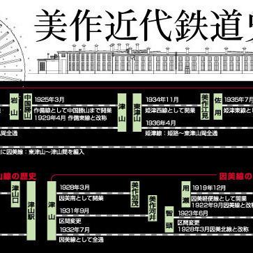 旧津山扇形機関車庫 「津山鉄道ミニガイド」