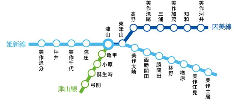 津山まなびの鉄道館イメージ
