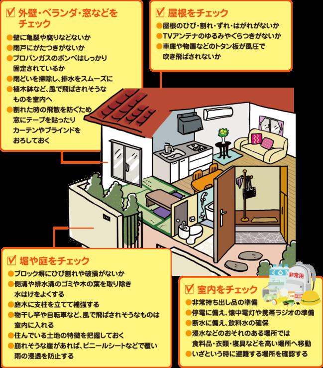 fusui_sonae.png